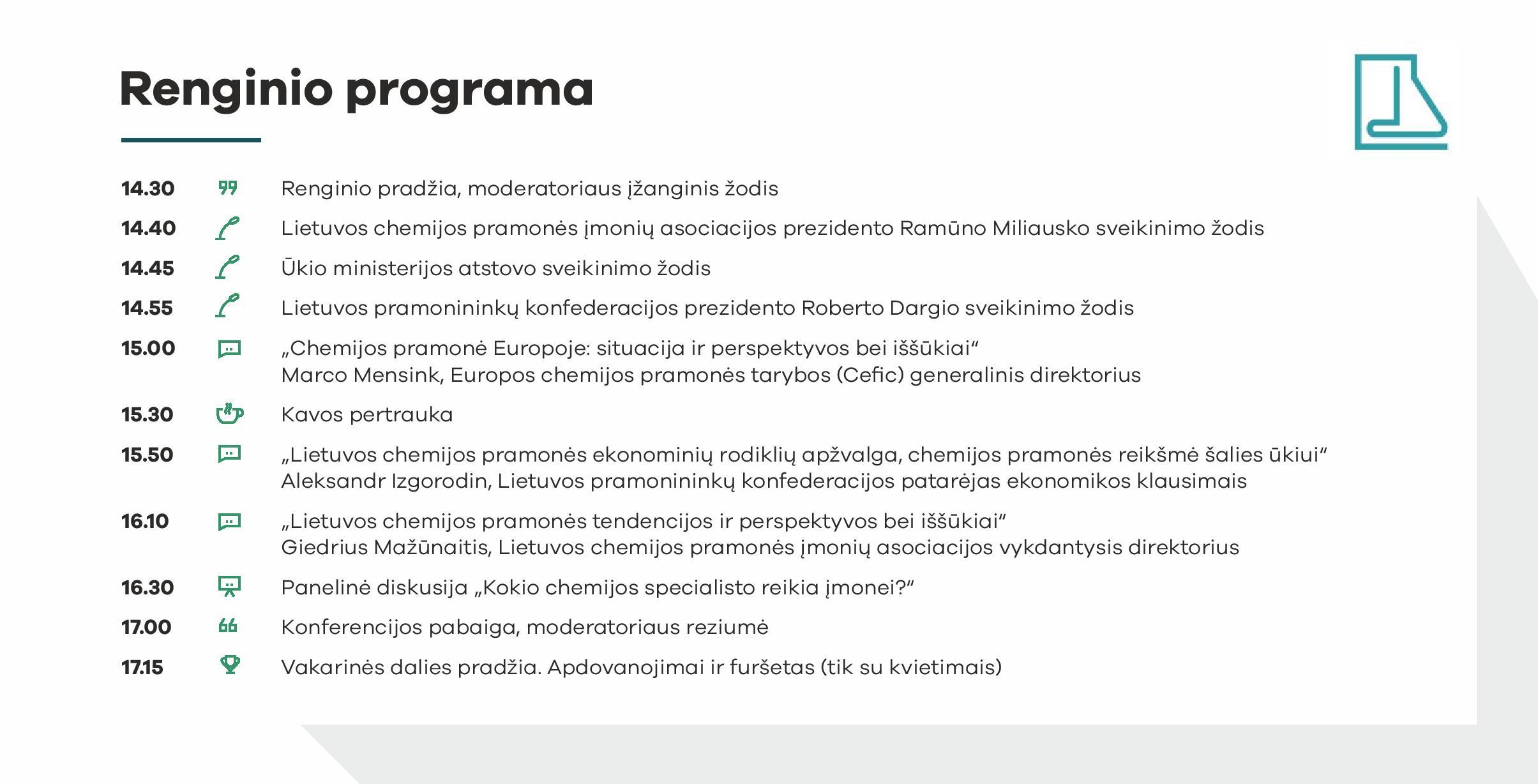 Renginio Programa